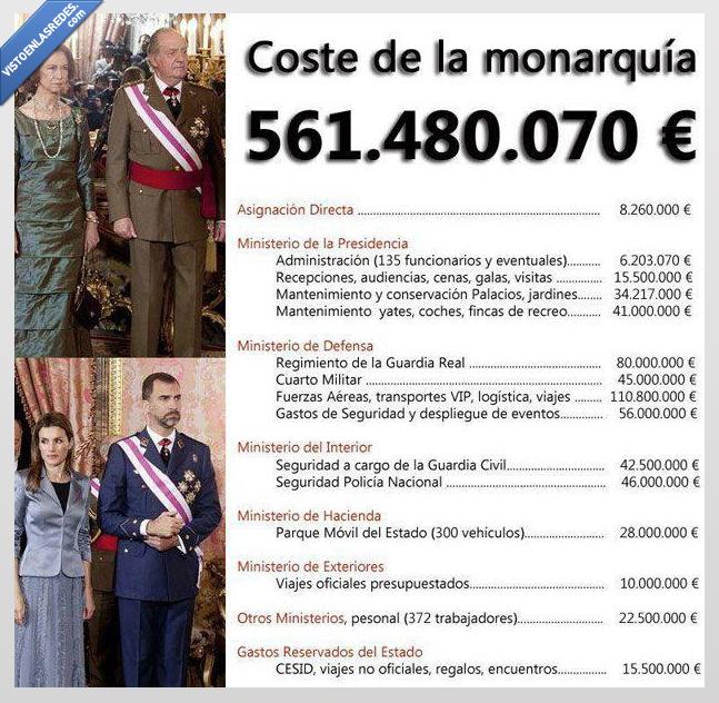 dinero,gasto,millones,monarquia,rey,trabajo