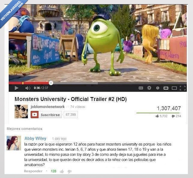 Disney,Monster INC,Monster University,Peliculas,Youtube