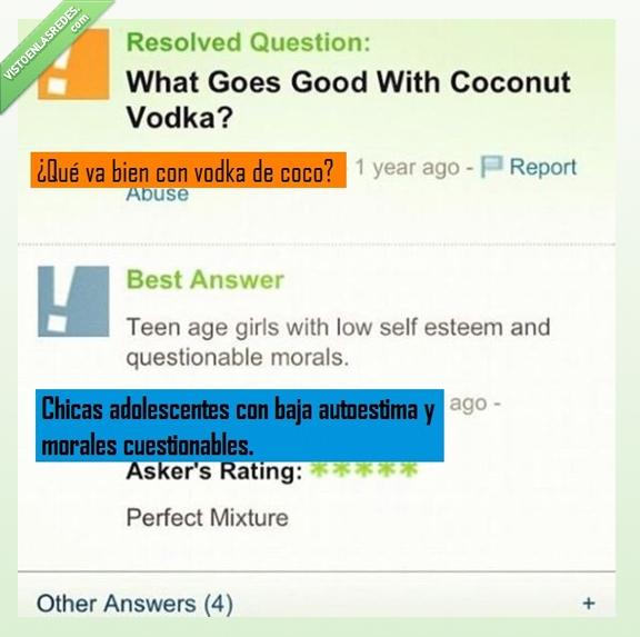 adolescente,autoestima,baja,beber,coco,moral,vozca,yahoo