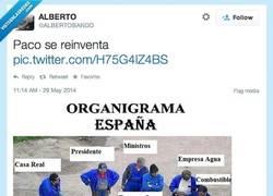 Enlace a Así funcionamos en España por @Albertobando