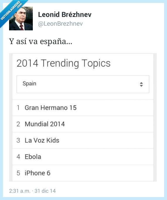 crisis,Ebola,España,Gran Hermano,iPhone 6,La Voz Kids,Mundial,país,preocupación,trending topics,TT