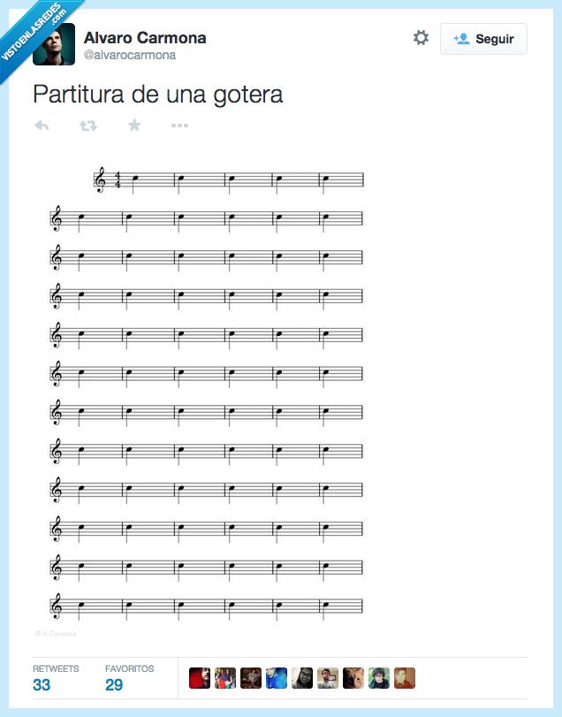 Alvaro Carmona,gotera,nota,partitura,ritmico,sonido,unico
