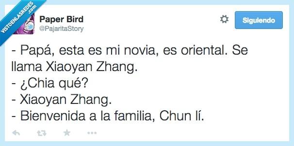asiatica,chica,china,Chun Li,chunli,familia,nombre,novia,oriental,street fighter,Xiaoyan Zhang