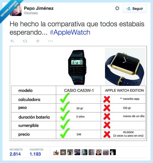 app,apple,applewatch,bateria,calculadora,casio,comparacion,iwatch,peso,pila,precio,reloj,watch