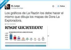 Enlace a Los gráficos de La Razón son de traca, por @LargoJavariega
