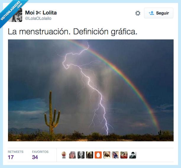 a lo loco,animo,arcoiris,bipolar,feliz,menstruacion,montaña rusa,rayo,regla