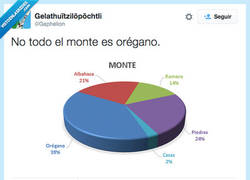Enlace a Este gráfico te lo demostrará por @Gaphelion