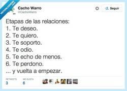 Enlace a Las etapas de las relaciones por @CachoWarro