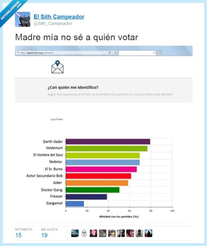 20d,afinidad politica,decision,elecciones,gráfica,partidos,votar