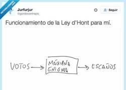 Enlace a ¿Cómo funciona la Ley d'Hont? por @gordocontrapo