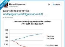 Enlace a Es curioso, pero eso dicen los números... NOENTIENDONADA por @ffelgueroso