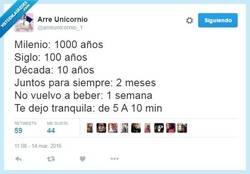 Enlace a Medidas de tiempo súper exactas por @arreunicornio_1