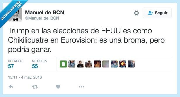 broma,Chikilicuatre,Donald Trump,EEUU,elecciones,Eurovision,ganar