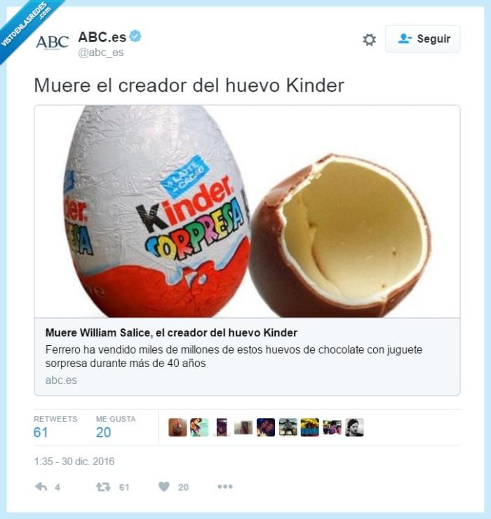 2016,huevo,kinder,no