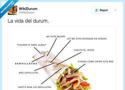 Enlace a Lo que se esconde detrás de un Durum por @WikiDurum