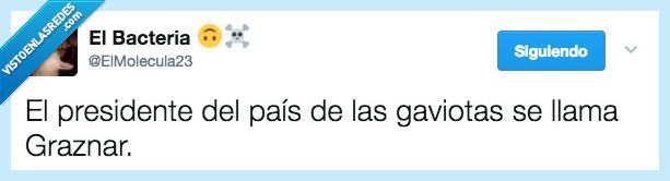 Aznar,Graznar,PP