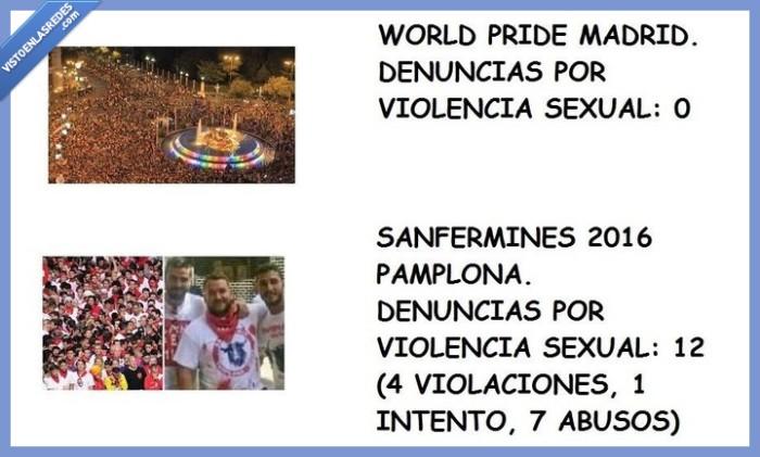 comparativa,pride,sanfermines