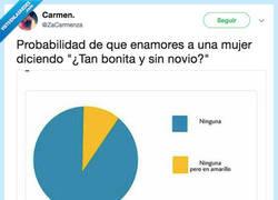 Enlace a La estadística no engaña, por @ZaCarmenza