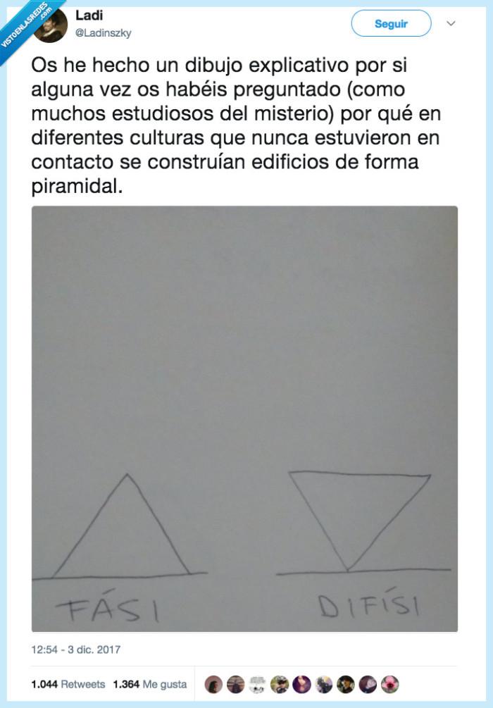 dibujo,explicativo,piramide