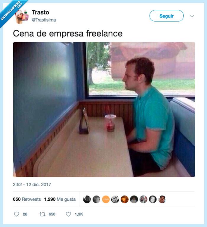 cena,empresa,freelance