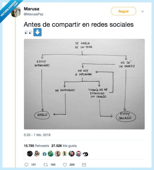 compartir,redes