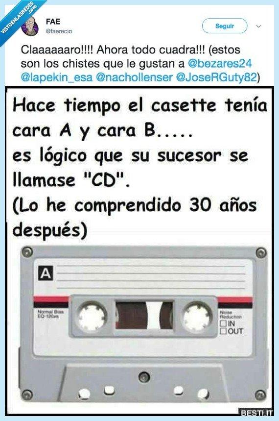 cara,casette,cd,logico