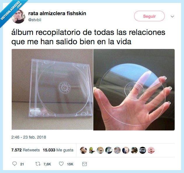 album,recopilatori,relaciones
