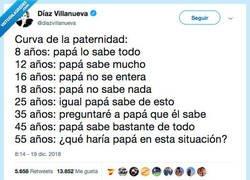 Enlace a Todo sobre mi padre, por @diazvillanueva