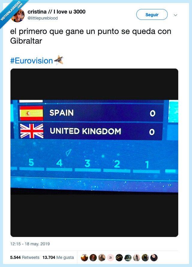 gibraltar,isla,match point,punto set y partido
