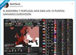 Enlace a Festival de Eurovisión: Versión Coronavirus