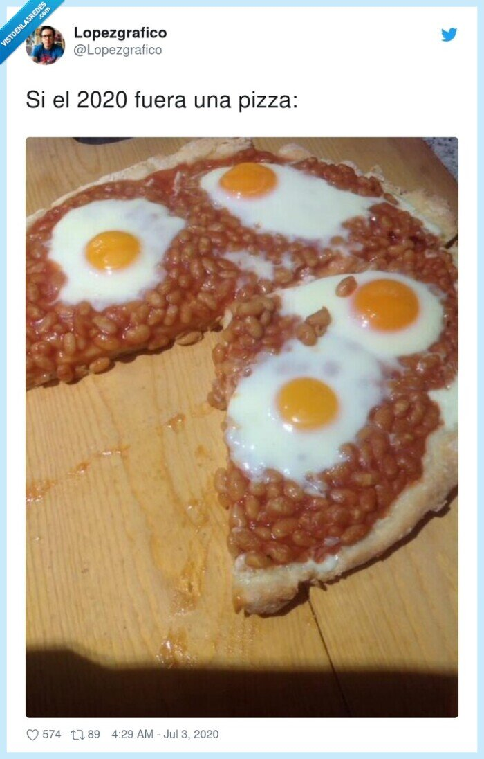 asco,huevos,lentejas,pizza