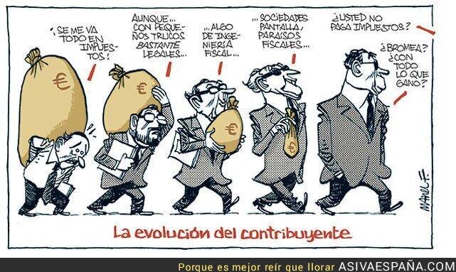 39030 - La evolución del contribuyente