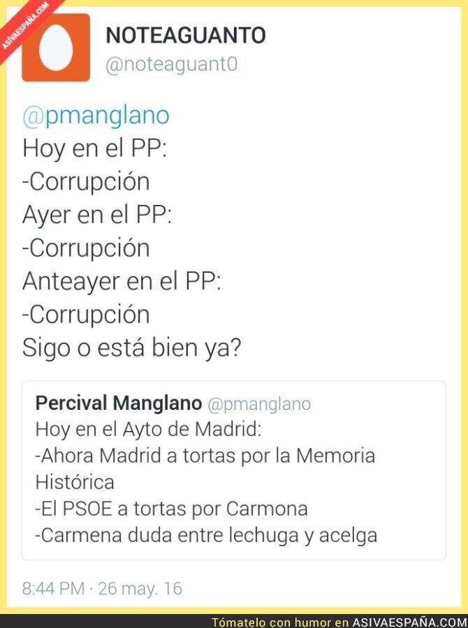 42956 - La actualidad en Madrid según Manglano