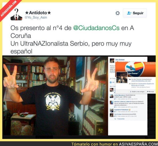 53320 - El tipo de gente que tiene Ciudadanos en Galicia