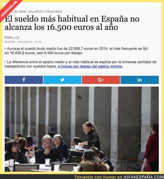 56263 - La España que quieren los votantes del PP