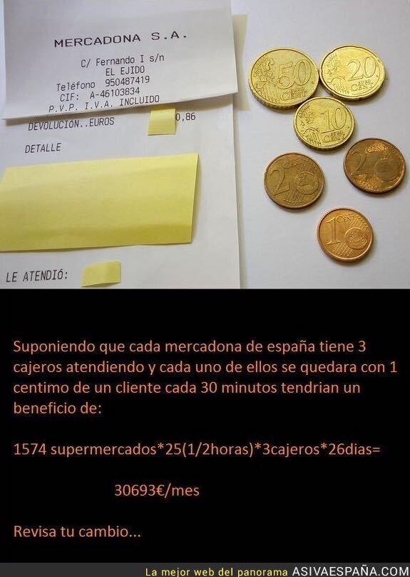 59227 - Esta es la suma de dinero que gana Mercadona si cada cliente le dejamos 1 céntimo