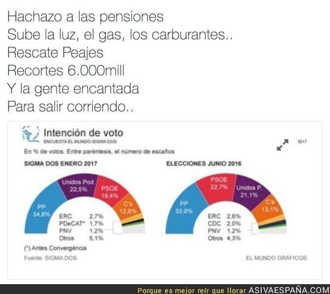 60031 - El Partido Popular sigue subiendo