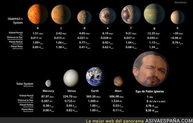 63293 - La NASA encuentra 7 planetas parecidos a la Tierra