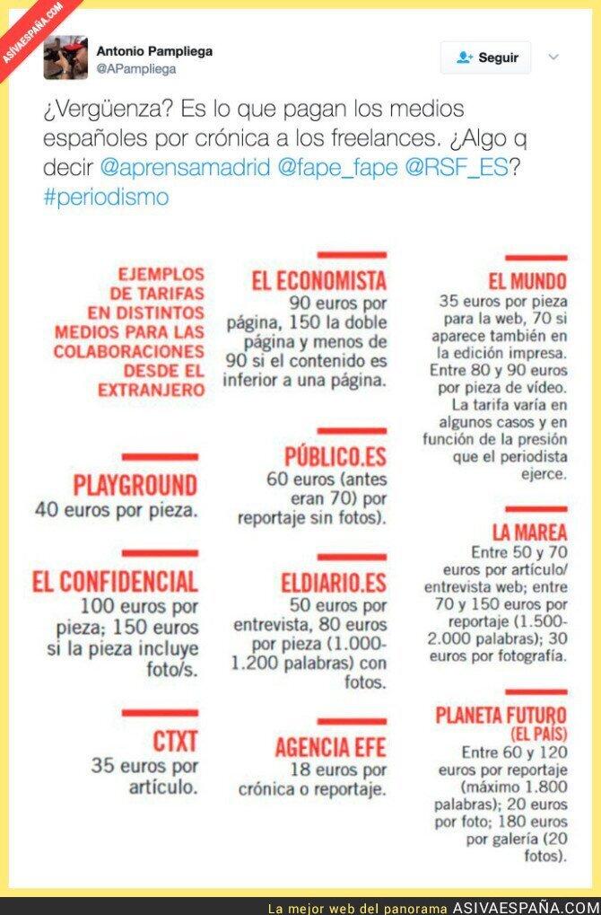 65333 - Así pagan a los freelances los medios españoles