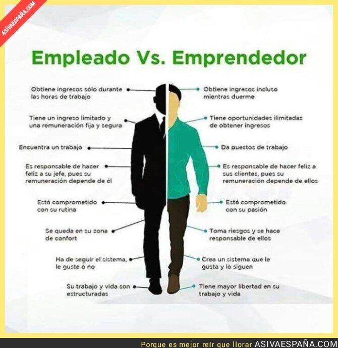 68225 - La diferencia entre Empleado y Emprendedor