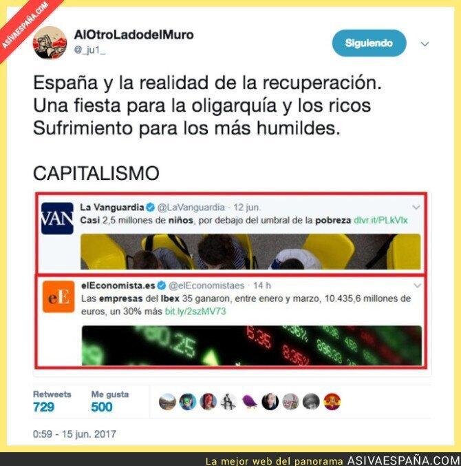 70048 - Capitalismo en estado puro