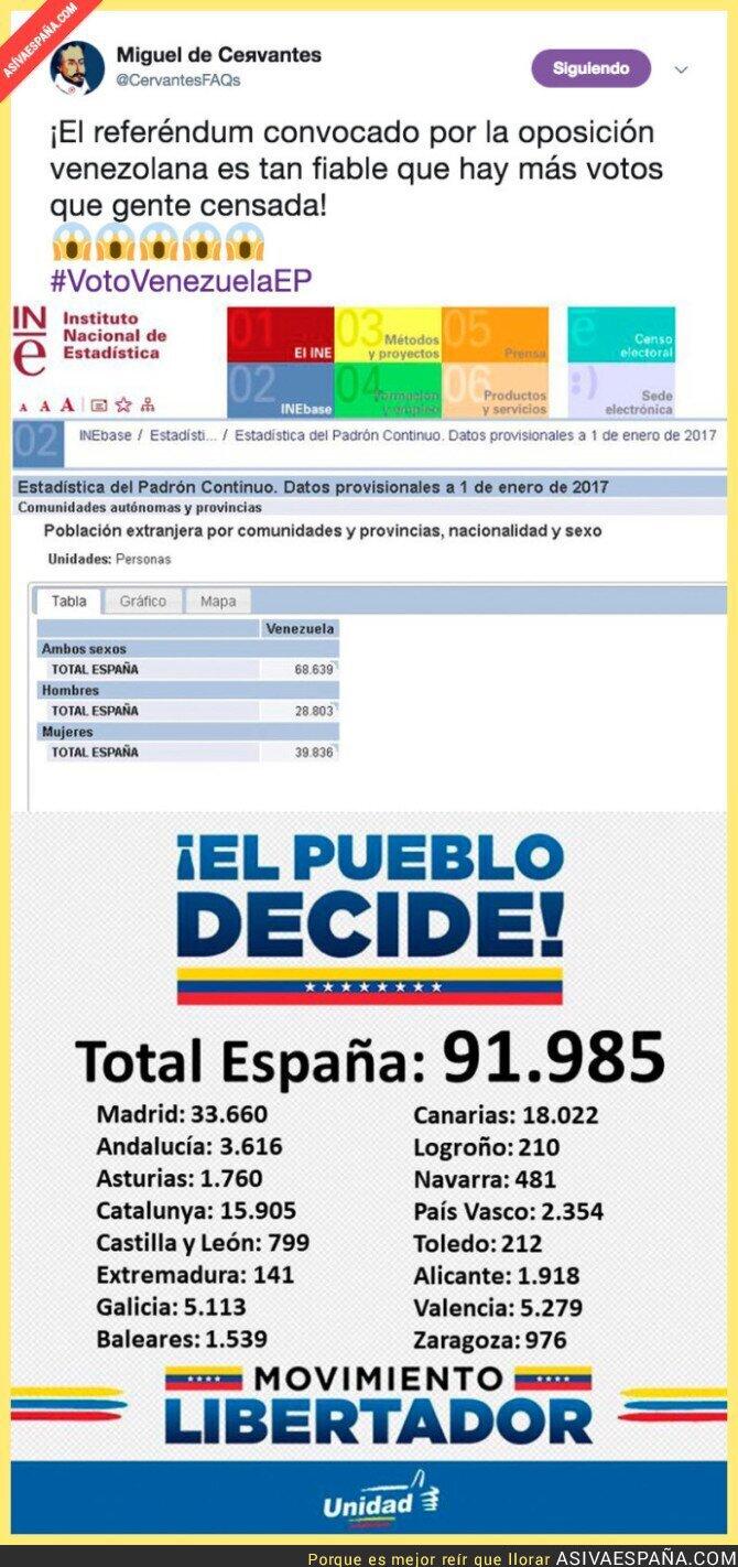 71687 - Se confirma en España el fraude del referéndum de la oposición en Venezuela