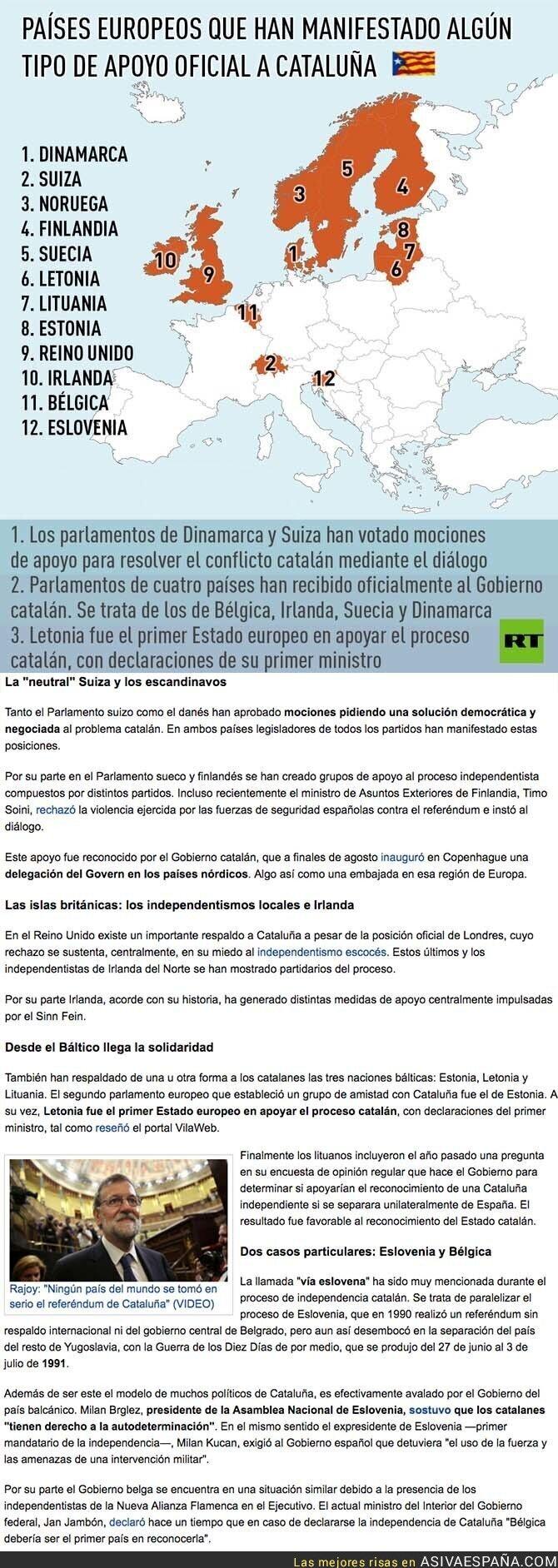 76980 - Los apoyos que tiene una Catalunya independiente
