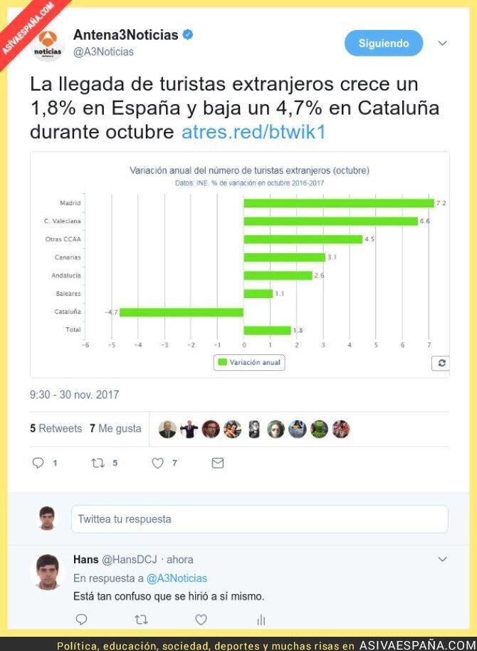 79460 - Antena 3 ha reconocido la independencia de Catalunya