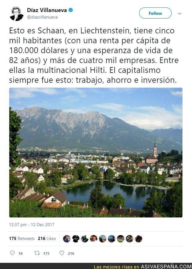 80102 - El Capitalismo en una imagen