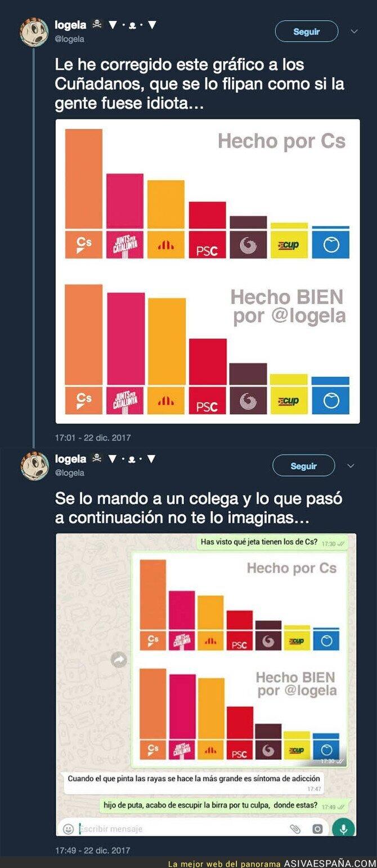 80532 - Pillan a Ciudadanos manipulando los resultados de las elecciones catalanas