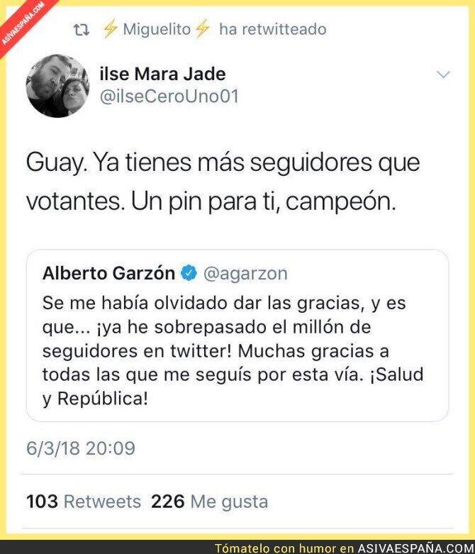 83719 - Alberto Garzón es el presidente... en Twitter