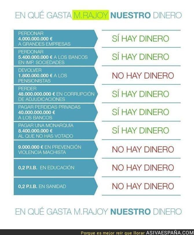 84990 - Cuando hay dinero segun M.Rajoy