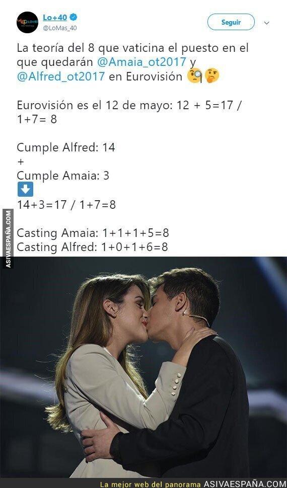 85517 - Sale a la luz una teoría que desvela la posición que terminará Amaia y Alfred en Eurovisión