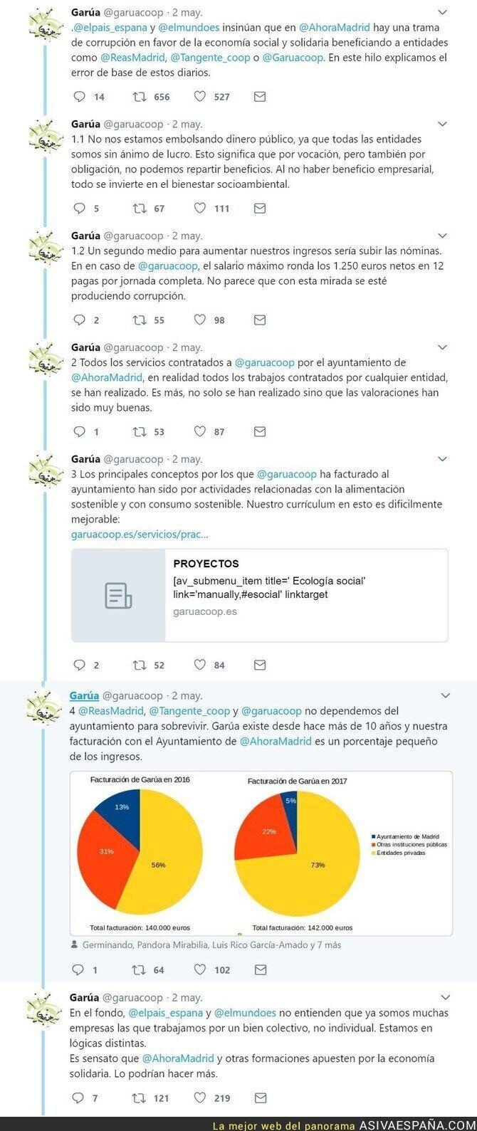 86424 - Desmontando las mentiras y acusaciones de tramas clientelares contra Ahora Madrid